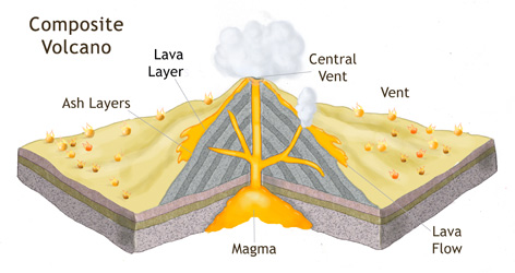 Earth science illustration two ccuart Image collections
